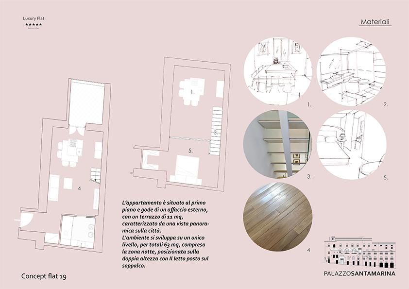 Presentazione Standard Di Powerpoint Zoe Magazine